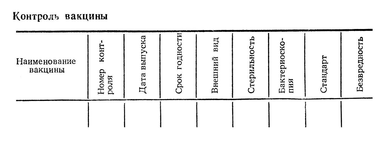 Таблица контроля вакцин